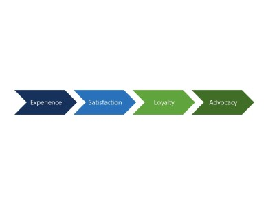 Website-Tech-Influence-Strategic-Direction-Case-Study-ALL-1